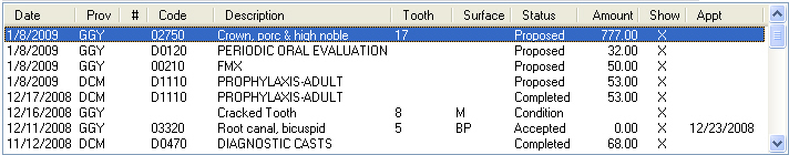 The Ledger Will List Date Of Service Provider Code Tooth Surface Current Status Fee If Is Marked To Show On Chart And