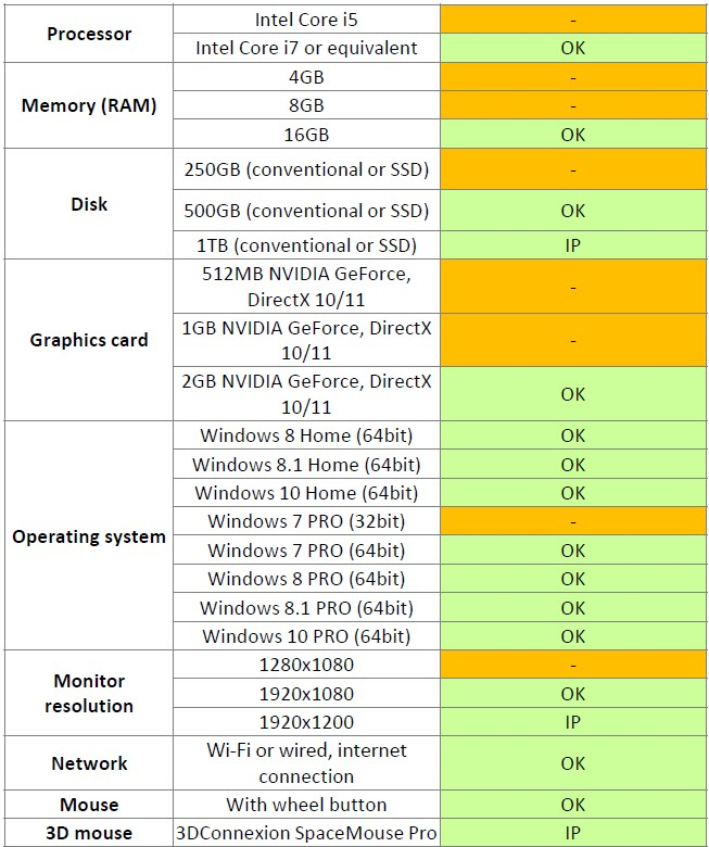Implant Studio System/Network Requirements